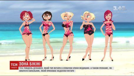 Літні тренди: секрети вибору купальника для кожного типу фігур