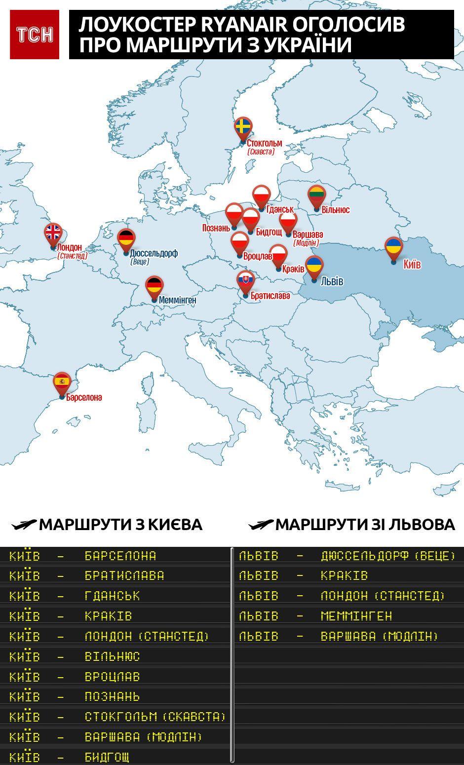 нові рейси лоукостера Ryanair з України, 26 червня, інфографіка