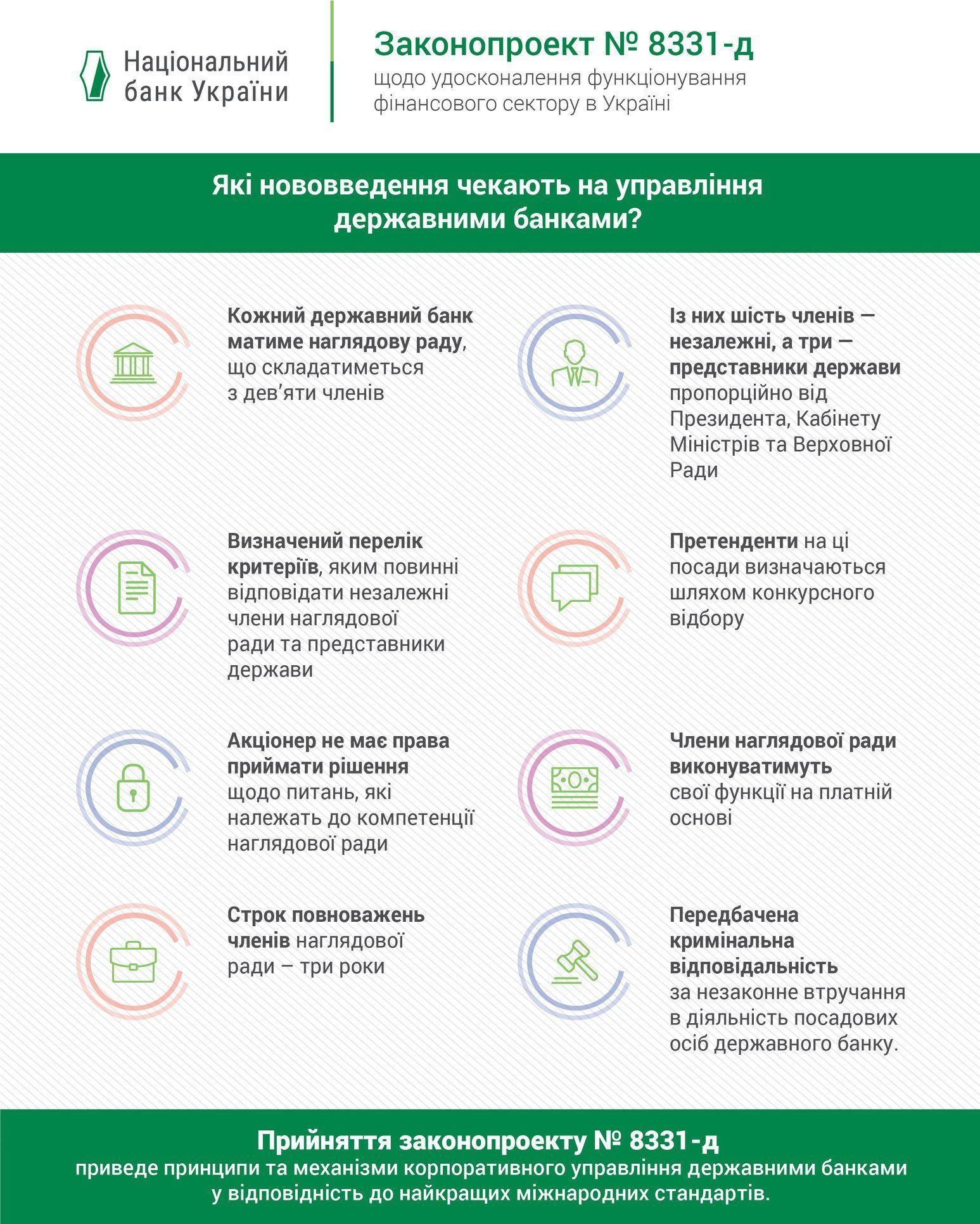державні банки_2