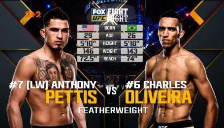 UFC. Энтони Петтис - Чарльз Оливейра. Видео боя