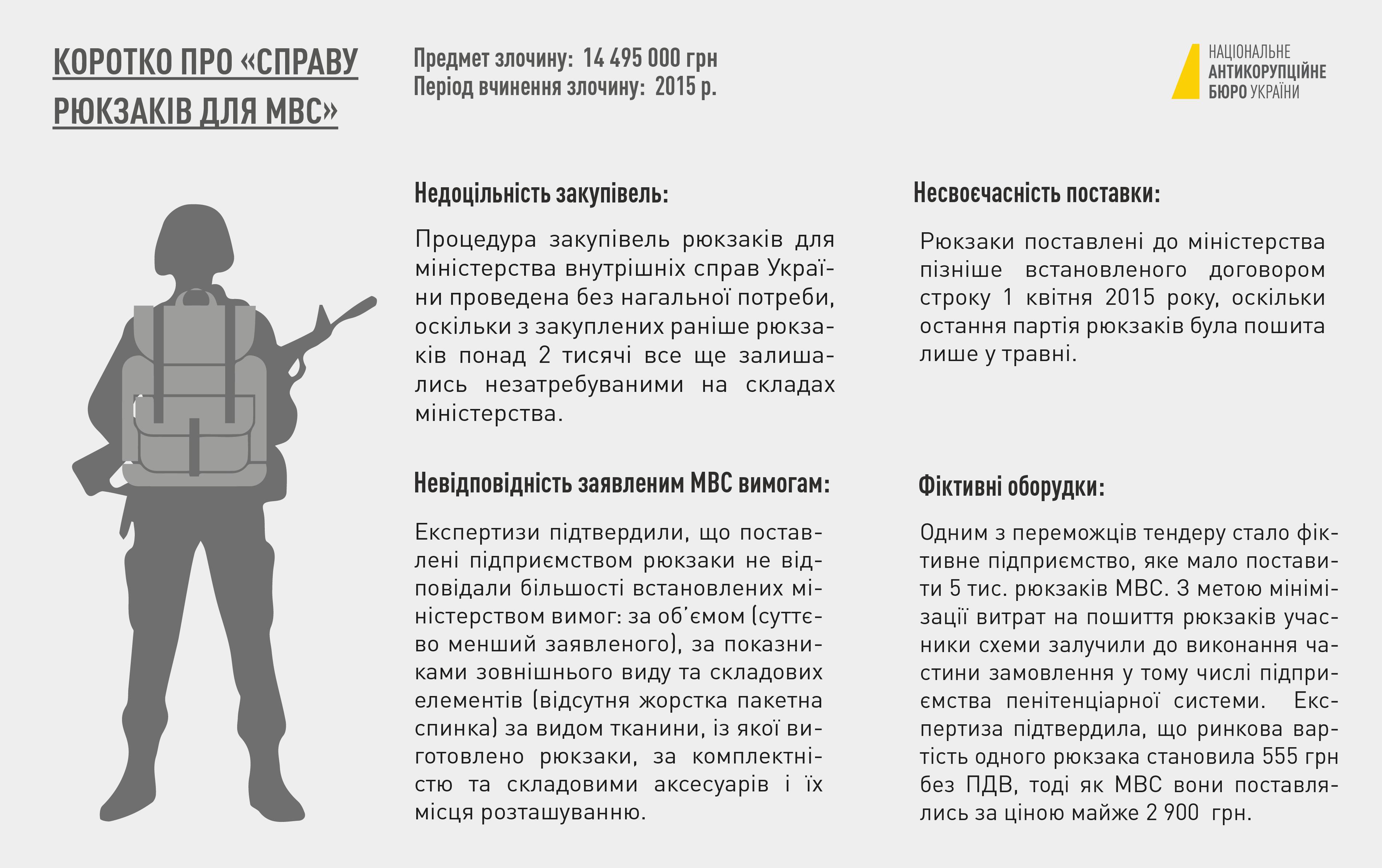 справа рюкзаків Авакова_1