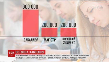 Українські абітурієнти вже подали близько мільйона заявок на вступ до вишів