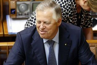 Окружний адмінсуд Києва відкрив провадження у справі щодо заборони Компартії