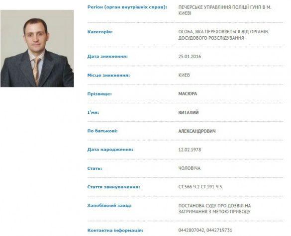 Віталій Масюра Дельта Банк