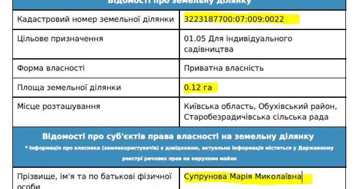 Родственники судьев владеют землей в Тарасовке @ Наші гроші