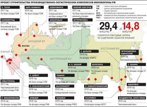 військові комплекси рф біля україни