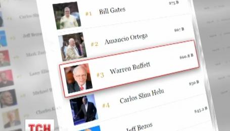 Найбагатші люди в світі за версією Forbes