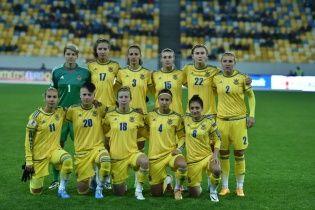 Женская сборная Украины потерпела сокрушительное поражение в товарищеском спарринге