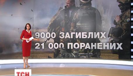 По последним данным ООН, на Донбассе уже погибло более 9 тысяч человек