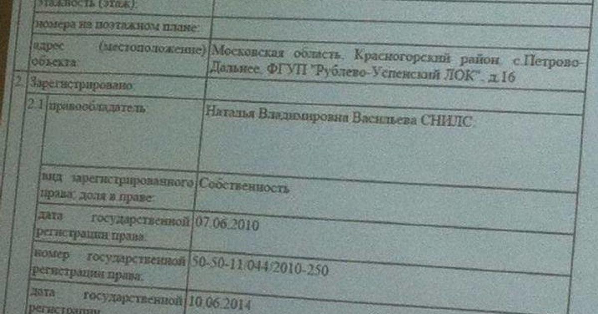 Особняк оформлен на жену Азарова @ facebook.com/Александр Билинский