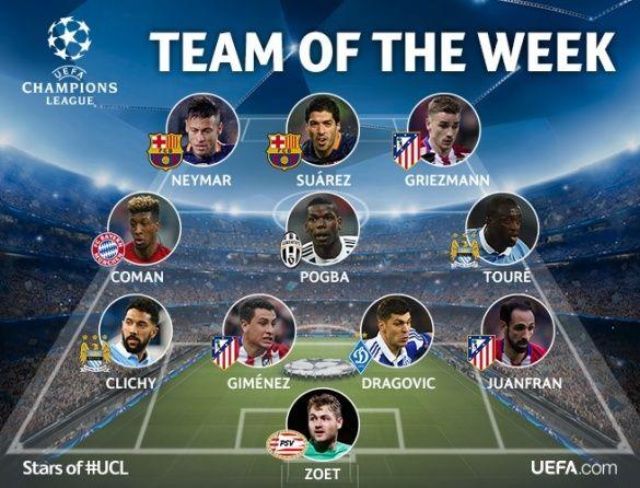 Команда тижня, Ліга Європи, 17 березня