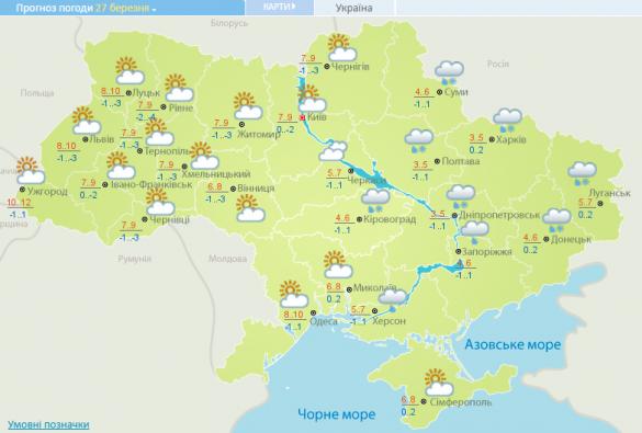 Прогноз погоди в Україні_1