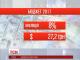 У проекті постанови про бюджетну політику закладений курс понад 27 гривень за долар