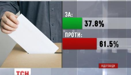"""Більшість нідерландців висловилися """"проти"""" Угоди про Асоціацію з Україною"""