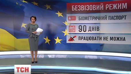 Еврокомиссия официально предложила ЕС отменить визы украинцам