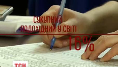 Украинцы начали более ответственно относиться к декларированию доходов