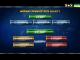 Яким буде чемпіонат України наступного сезону