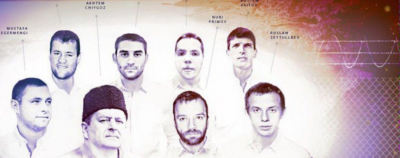 В'язні російських катівень. Джемілєв опублікував список переслідуваних кримських татар