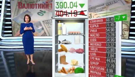 По каким ценам украинцы покупают продукты