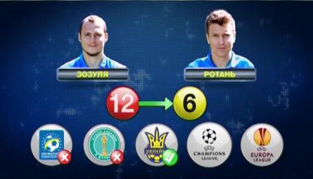 Кто влияет на сроки дисквалификации украинских футболистов-нарушителей