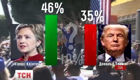 Стали известны имена главных кандидатов в президенты США