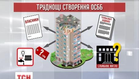 Чим ОСББ насторожує українців