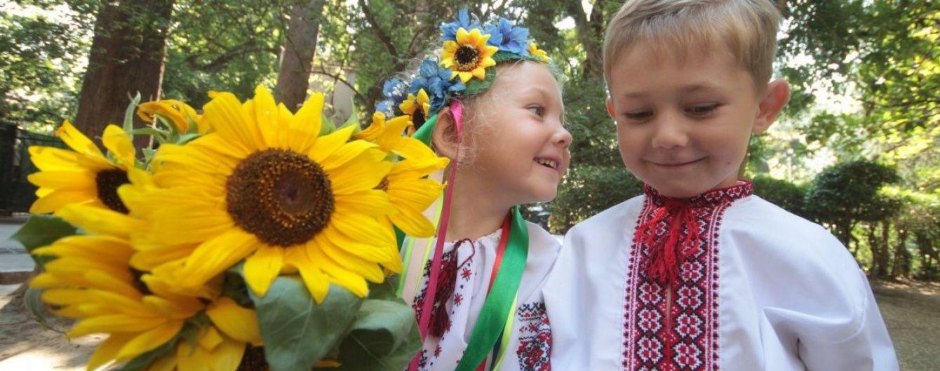 Україна обігнала Росію та Китай за рівнем соціального прогресу. Інфографіка