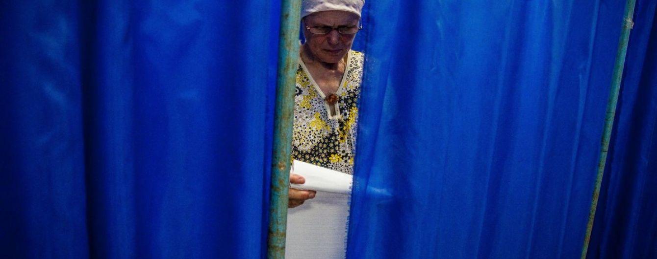 Украинцы раскрыли свои электоральные предпочтения