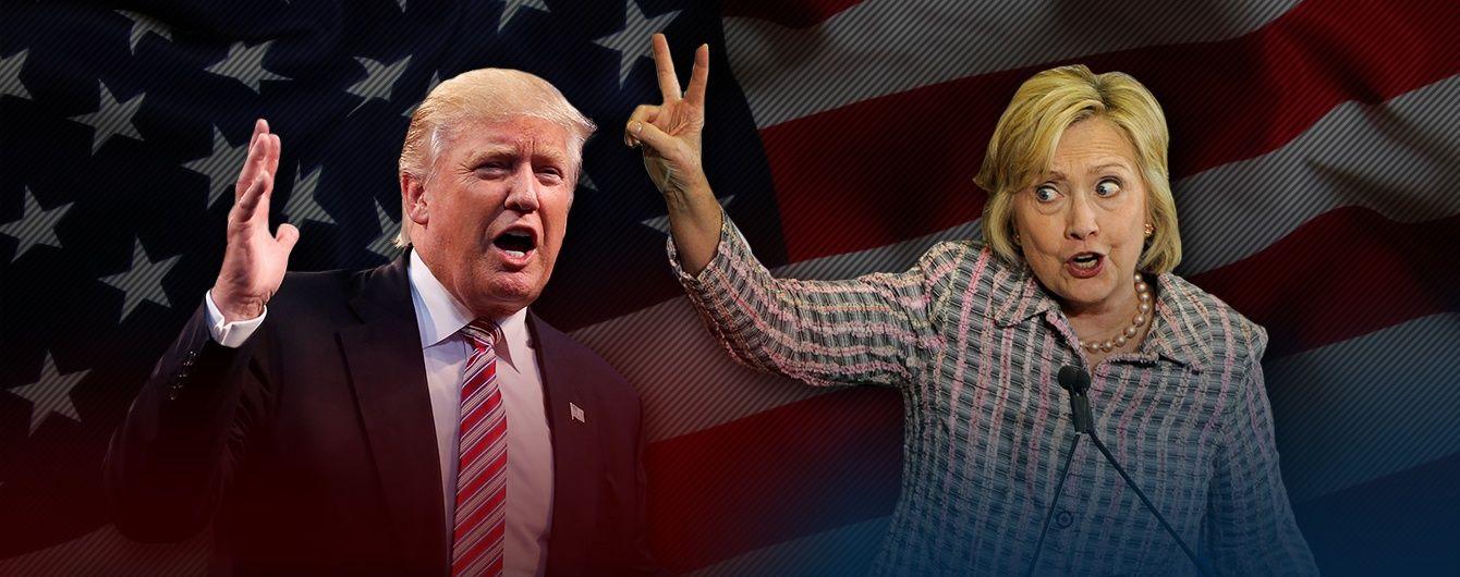 Клінтон відірвалася від Трампа в перегонах за крісло президента США