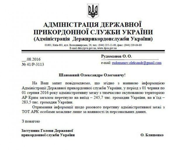 Населення криму