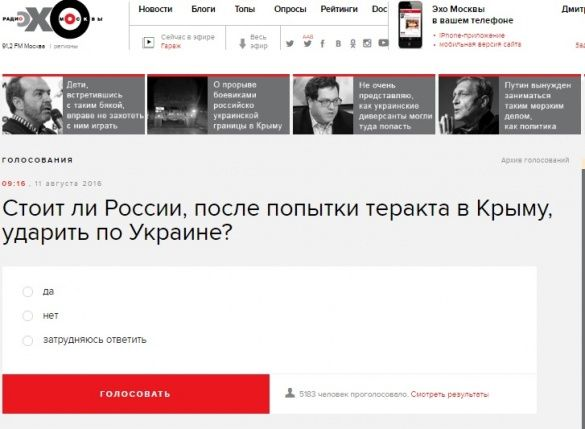опитування щодо криму на сайті ехо москви