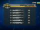 Турнірна таблиця після 6 туру чемпіонату України: Шахтар став одноосібним лідером