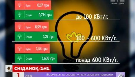 Вартість електроенергії збільшиться на 30 відсотків