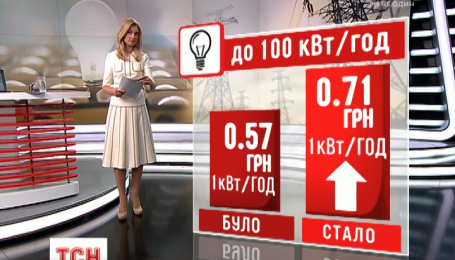 Сегодня в Украине снова выросли тарифы на электричество