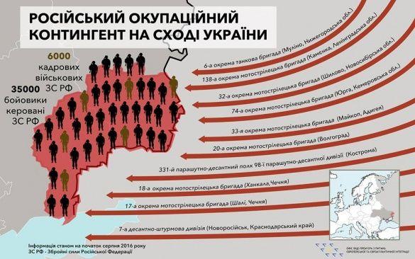 російські військові на донбасі, інфографіка