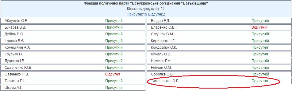 Реєстрація Тимошенко у Раді