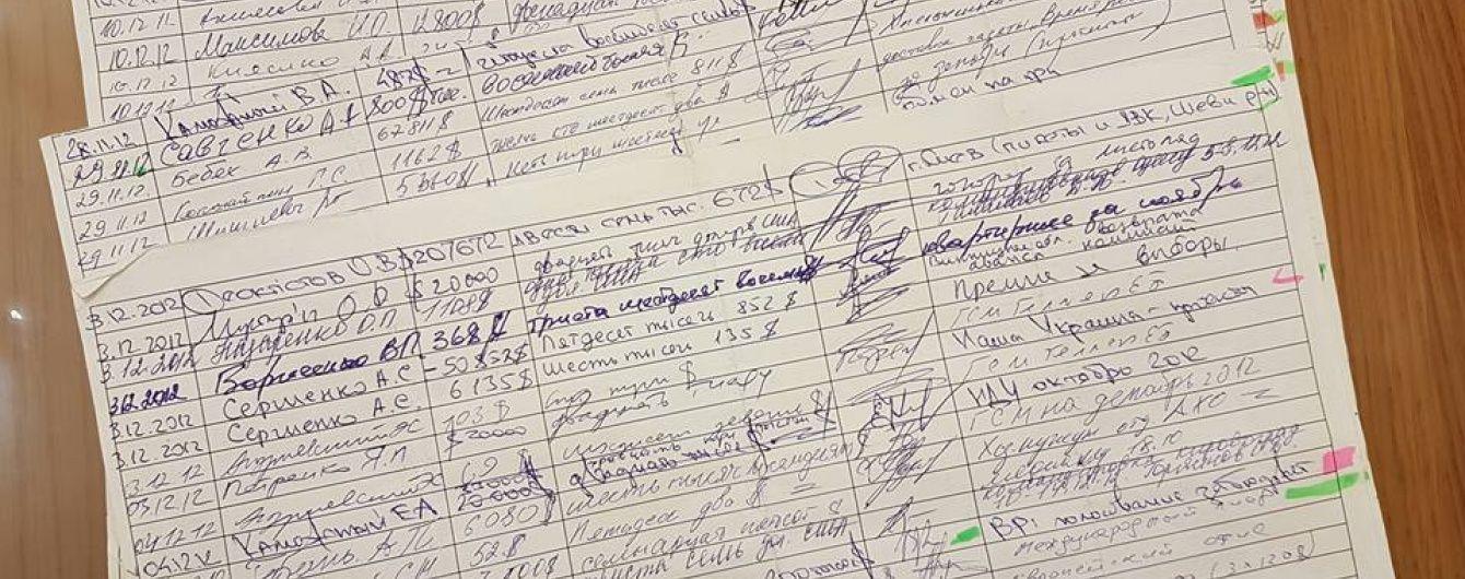 Ответственность за черную бухгалтерию бланки налоговая декларация 3 ндфл за 2019 год