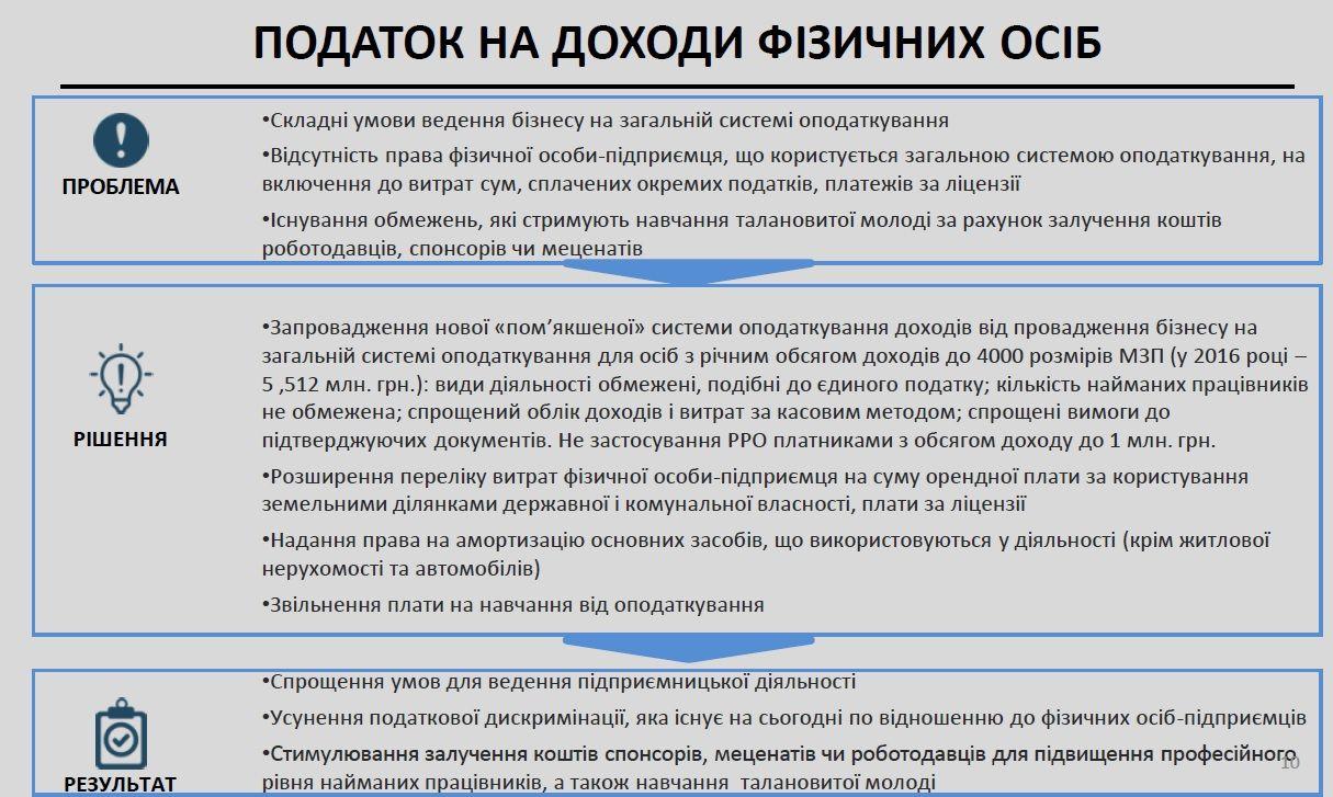 податкова реформа_5