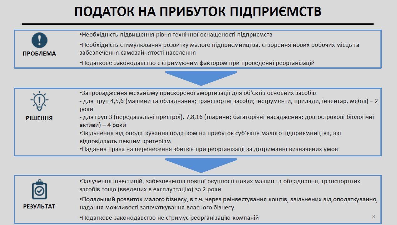 податкова реформа_3