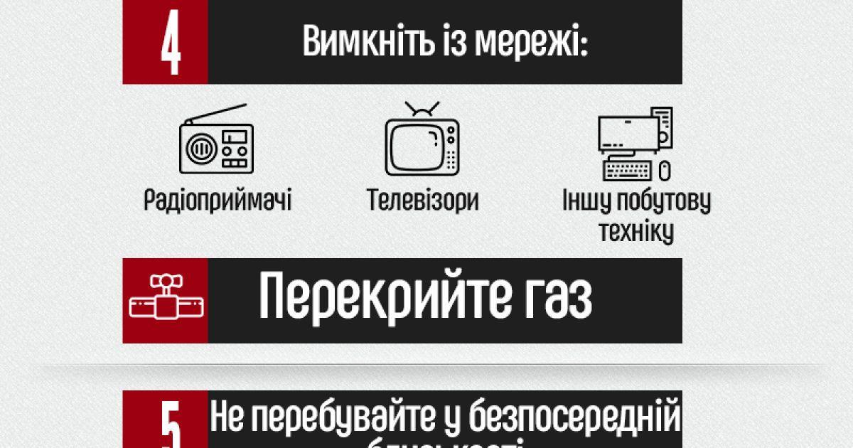 @ ТСН.ua