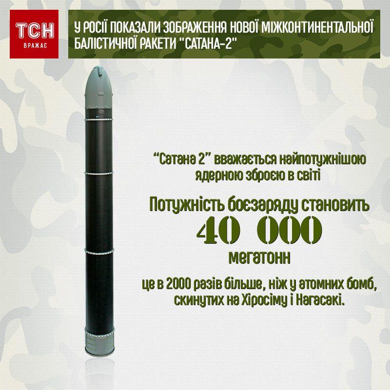 Балістична ракета, Сатана-2, інфографіка