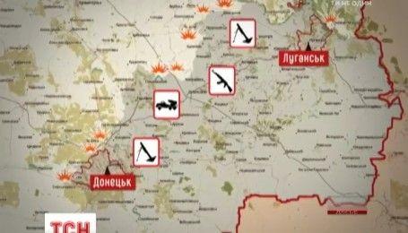 На Маріупольському напрямку бойовики випустили майже 4 сотні мін