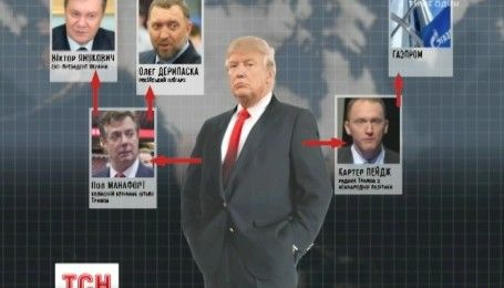 Дальнейшая политика: чего ожидать Украине после проведения выборов в США