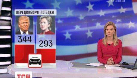 Аналитики, следящие за поведением финансовых рынков, прогнозируют победу Хиллари Клинтон