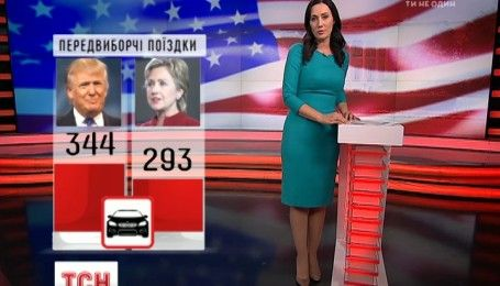Вибори рекордів: у США понад 43 мільйони громадян заповнили бюлетені до початку голосувань
