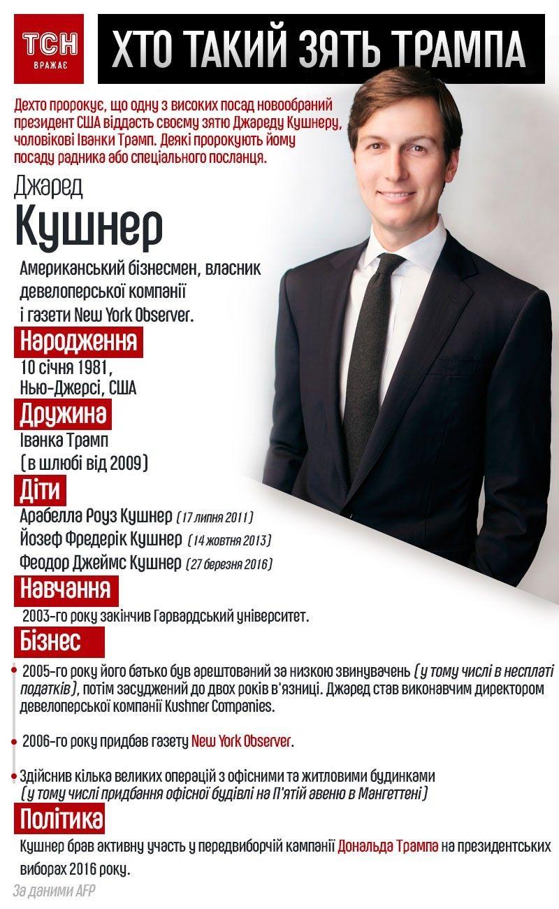 Джаред Кушнер, інфографіка