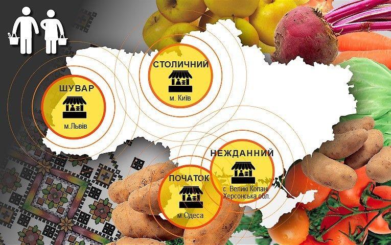 ринок, торгівля, овочі