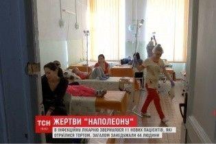 """Жертви """"Наполеона"""". В Одесі неякісний торт вклав на лікарняні ліжка вже 51 людину"""