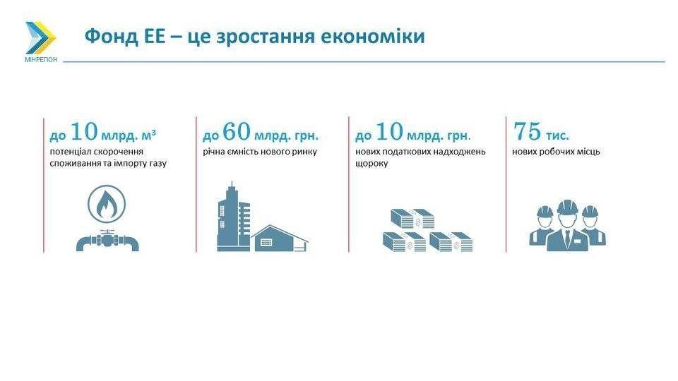 енергоефективність_1