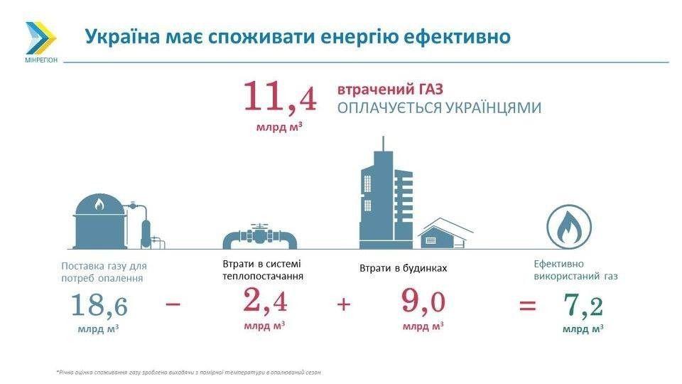 енергоефективність_2